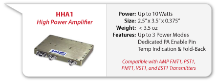 HHA1 Analog FM High Power Amplifier