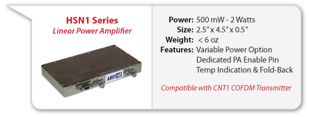 HSN1 COFDM Power Amplifier