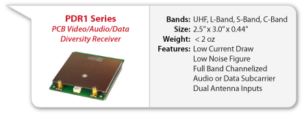 PDR1 Diversity PCB Video Receiver