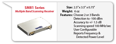 SMR1 Series Scanning Receiver