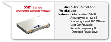 SSR1 Series Scanning Receiver